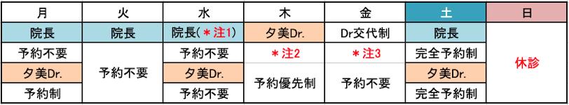 週間診療表